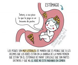 Ilustración que muestra a un bebé flotando en un estómago rodeado de pizza y pidiendo brownie de postre. Y es que los peques cuando les decimos que los bebés están en la tripa es esto lo que imaginan...